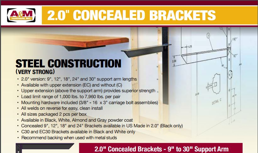 2inch Concealed Brackets pricing catalog